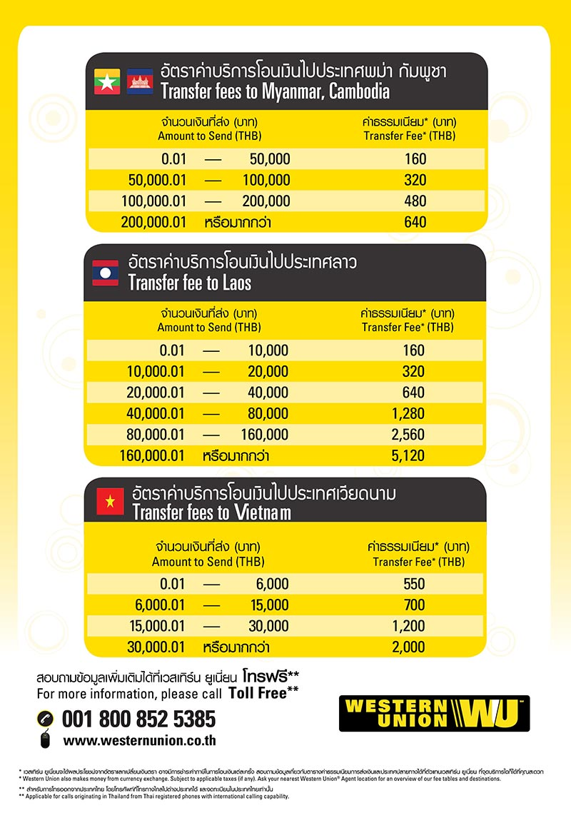 Western Union Fees Columbus In Usa