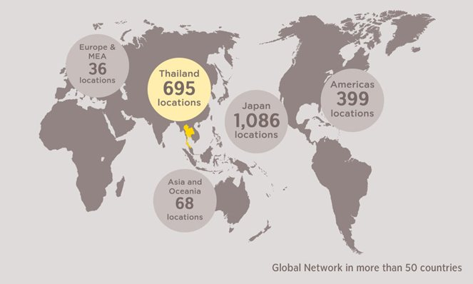 krungsri global network